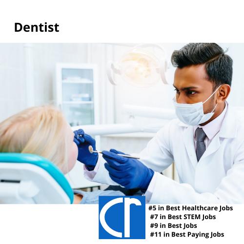 Dentist featured image cresuma